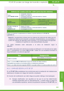 https://www.plcmadrid.es/wp-content/uploads/itc-bt-29-31-211x300.png