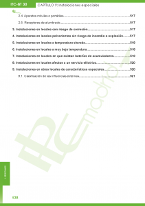 https://www.plcmadrid.es/wp-content/uploads/itc-bt-30-2-211x300.png
