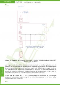 https://www.plcmadrid.es/wp-content/uploads/itc-bt-52-16-211x300.png