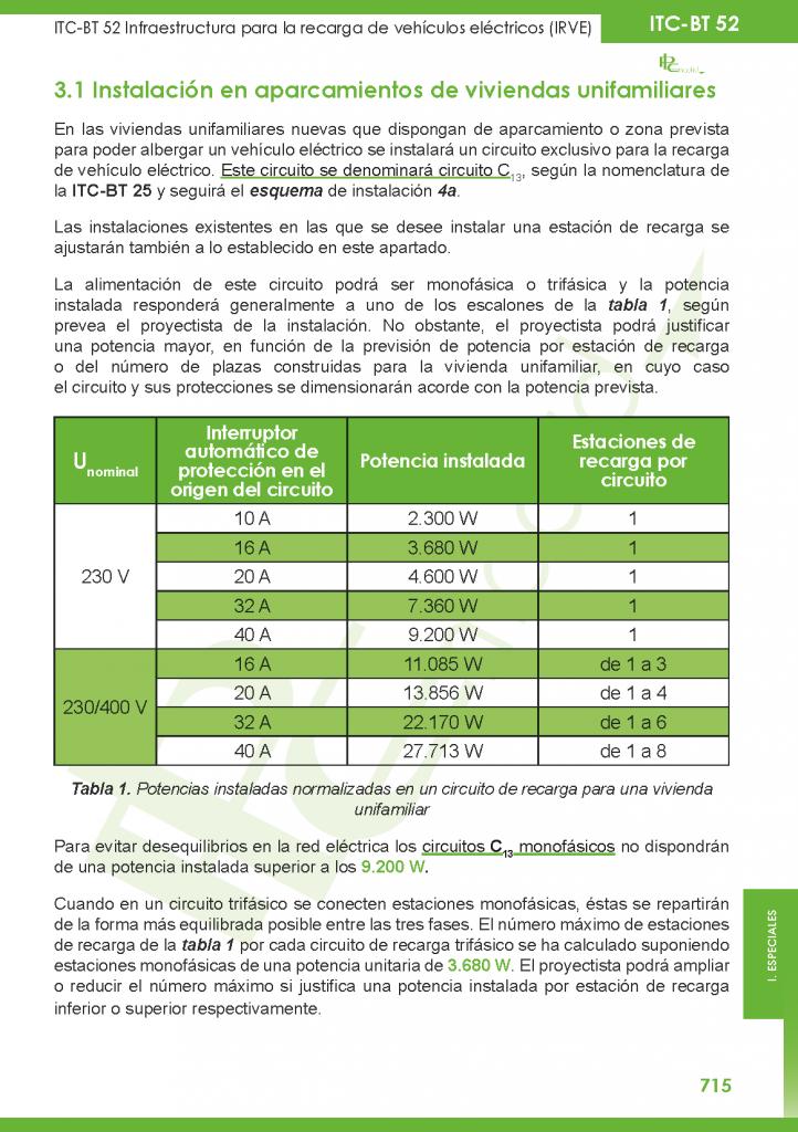 https://www.plcmadrid.es/wp-content/uploads/itc-bt-52-17-722x1024.png