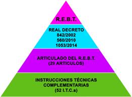 TRIANGULO R.E.B.T.